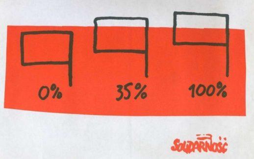 Wyborczy kontraktowe 4 czerwca 1989
